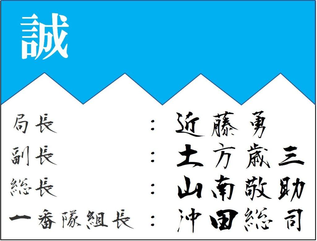 局長『近藤勇』 副長『土方俊三』 総長『山南敬助』 一番隊組長『沖田総司』