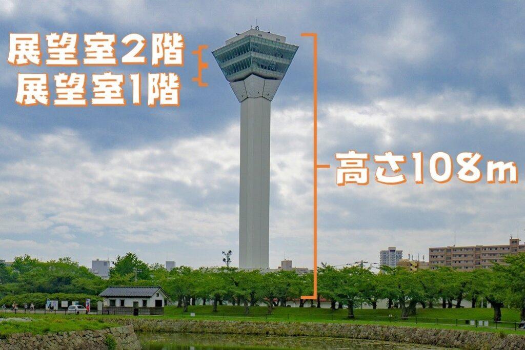 五稜郭タワー説明