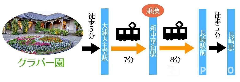 グラバー園から長崎駅までの行き方