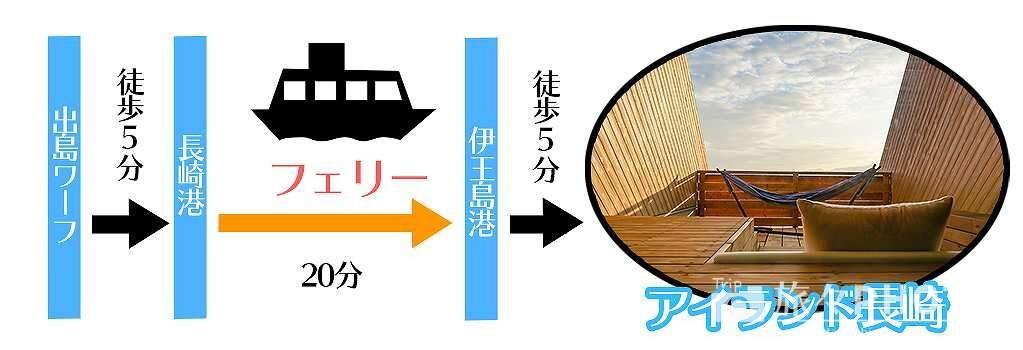 出島ワーフからアイランド長崎への行き方