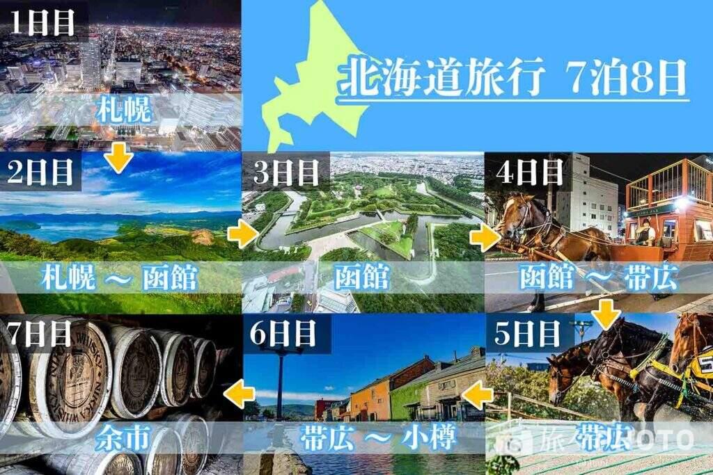 北海道旅行7泊8日スケジュール