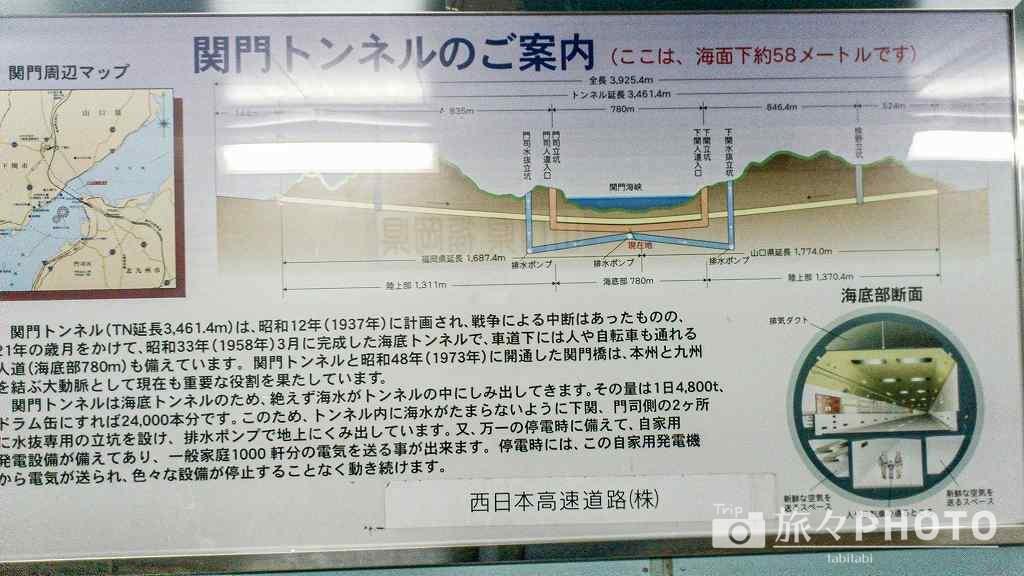 関門トンネルの説明